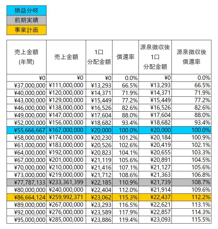 /data/fund/6797/分配シミュレーション.png