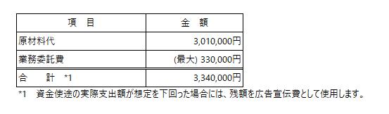 /data/fund/6797/資金使途.png