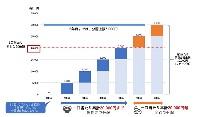 /data/fund/6842/分配金説明図_リクープ時2.jpg
