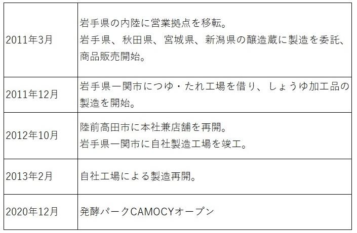 /data/fund/6842/表1.jpg
