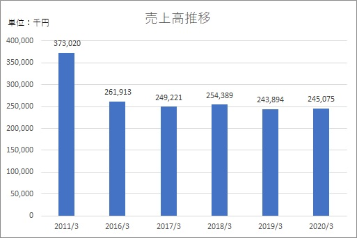 /data/fund/6842/表2_2.jpg