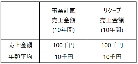 /data/fund/6846/事業計画.jpg
