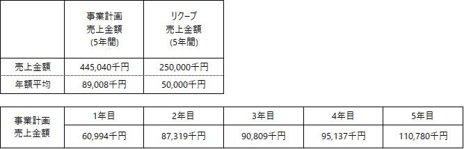 /data/fund/6863/keikaku.jpg