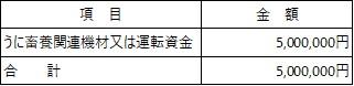 /data/fund/6863/sikinsito.jpg