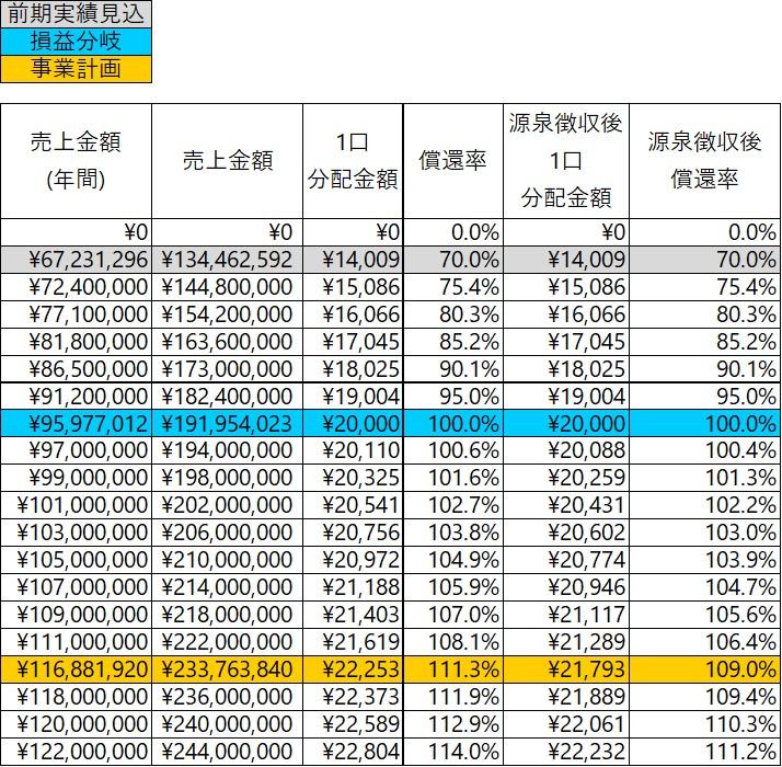 /data/fund/6868/シミュレーション.jpg