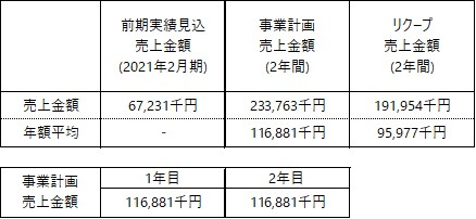 /data/fund/6868/事業計画.jpg