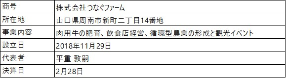 /data/fund/6868/営業者概要.jpg