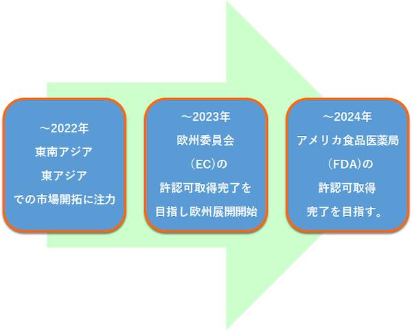 /data/fund/6889/strategy.jpg