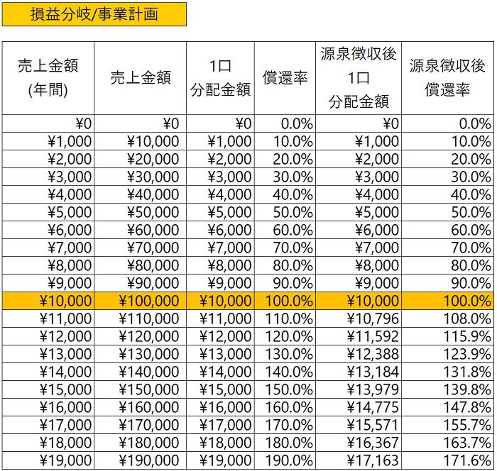 /data/fund/6891/シミュレーション.jpg