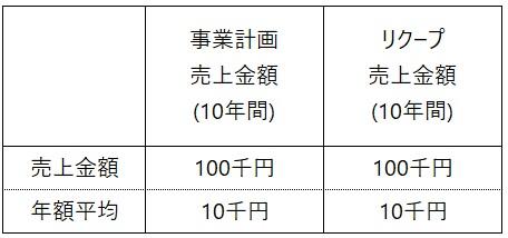 /data/fund/6891/事業計画.jpg
