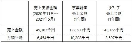 /data/fund/6953/事業計画.jpg