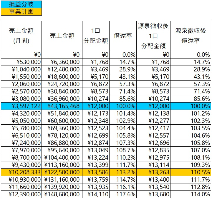 /data/fund/6953/分配シミュレーション.jpg