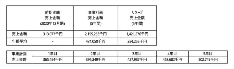 /data/fund/6990/事業計画.png