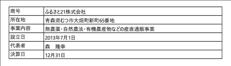 /data/fund/6990/営業者概要.png