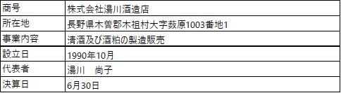 /data/fund/6994/eigyousya.jpg