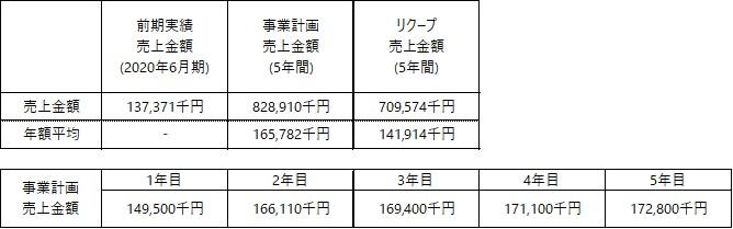 /data/fund/6994/keikaku.jpg