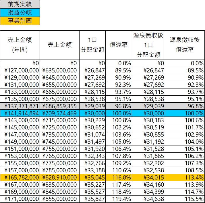 /data/fund/6994/simulation.jpg