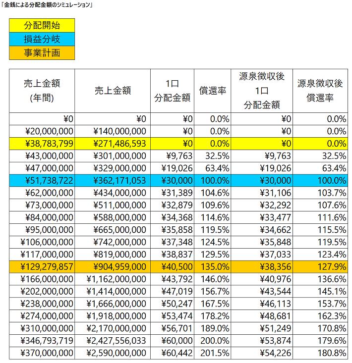 /data/fund/6999/bunpai_2.png