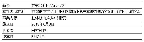 /data/fund/705/会社概要変更.jpg