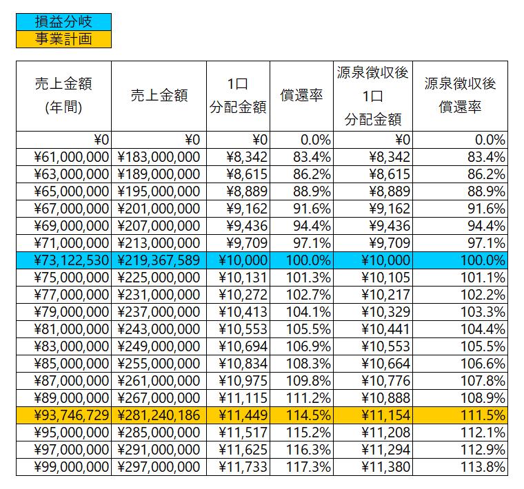 /data/fund/7079/分配シミュレーション.png
