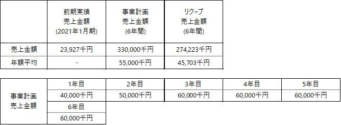 /data/fund/7089/keikaku.jpg