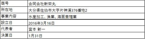 /data/fund/7089/profile.jpg