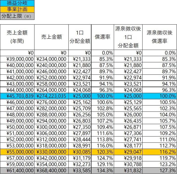 /data/fund/7089/simulation.jpg