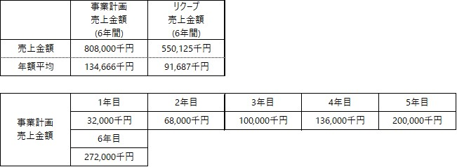 /data/fund/7094/keikaku.jpg