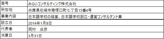 /data/fund/7094/profile.jpg