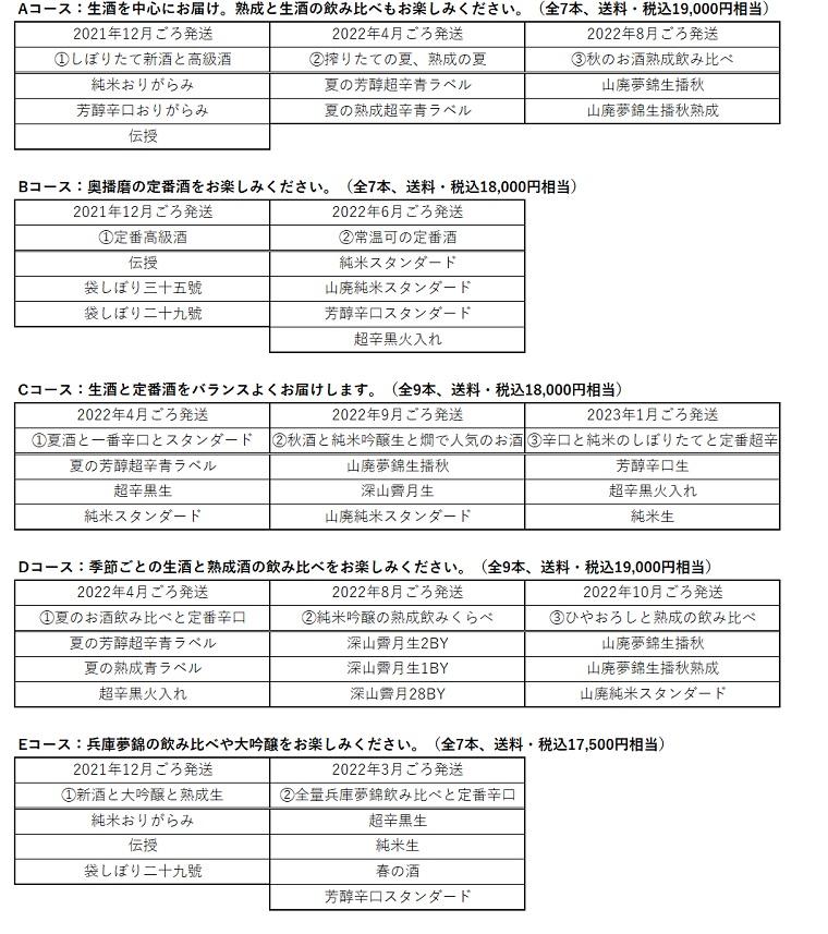 /data/fund/7120/商品ラインナップ.jpg