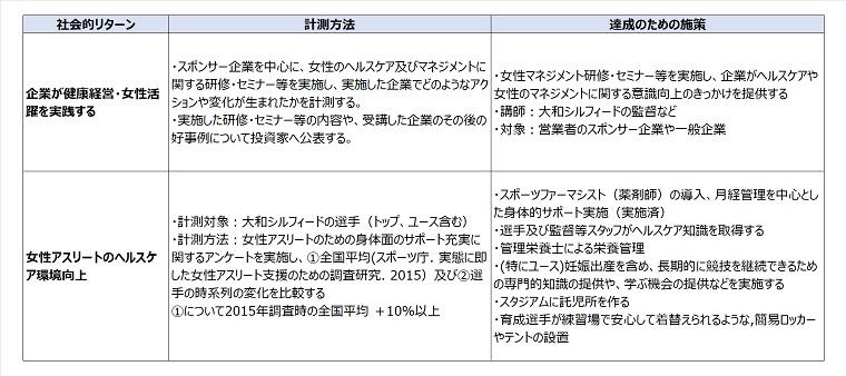 /data/fund/7127/社会的リターン図_修正.jpg