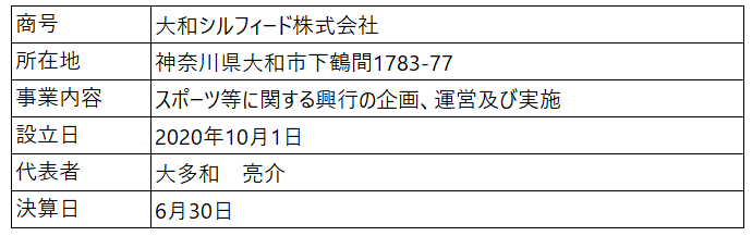 /data/fund/7127/eigyousya.png