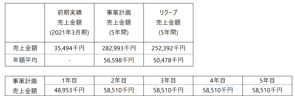 /data/fund/7127/jigyoukeikaku.png