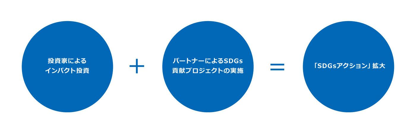 /data/fund/7127/scheme2.jpg
