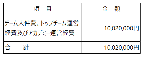 /data/fund/7127/shito.png