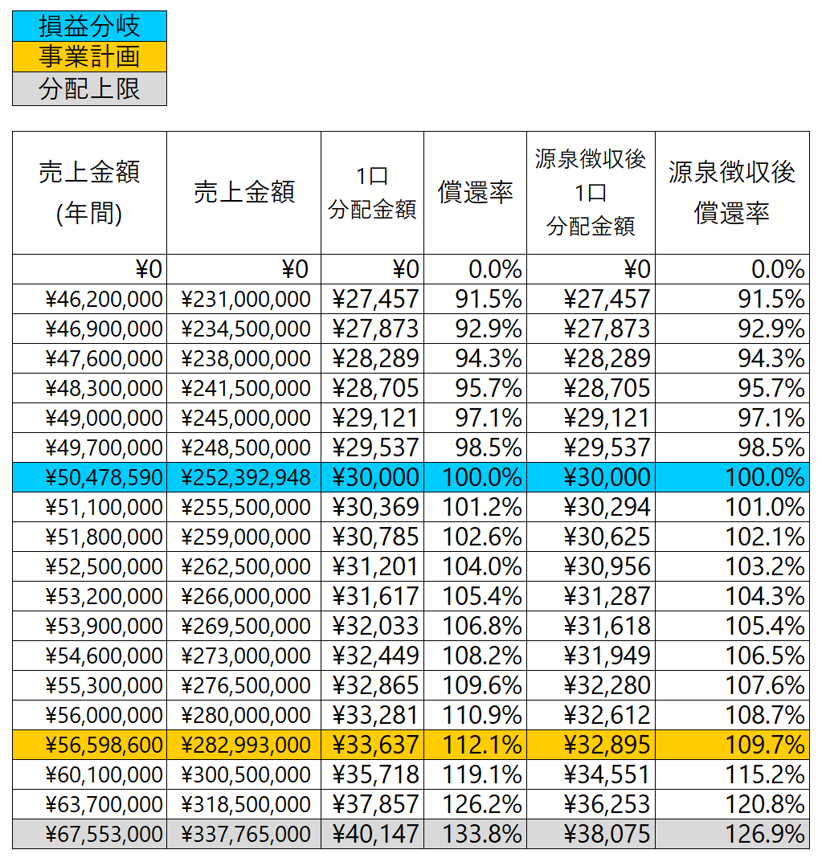 /data/fund/7127/simulation.png