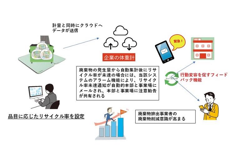 /data/fund/7128/スライド4_1.jpg
