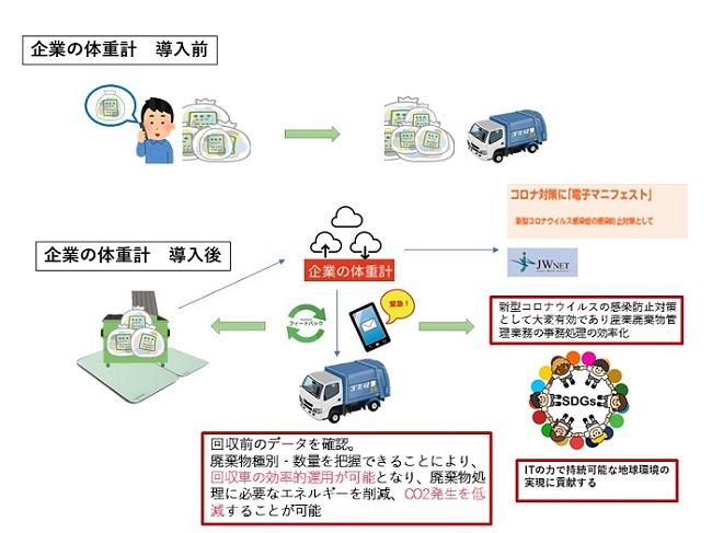 /data/fund/7128/スライド5_1.jpg