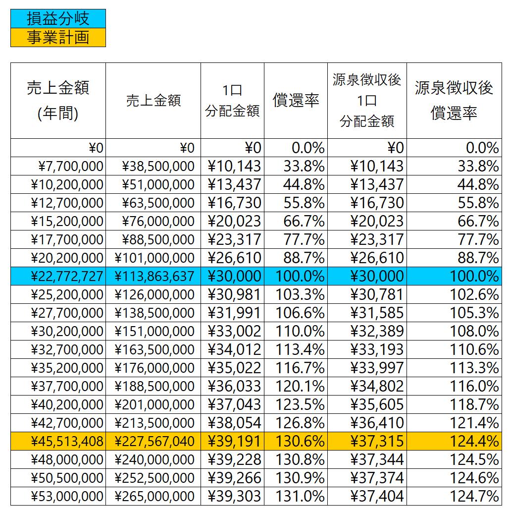 /data/fund/7128/達成時.png