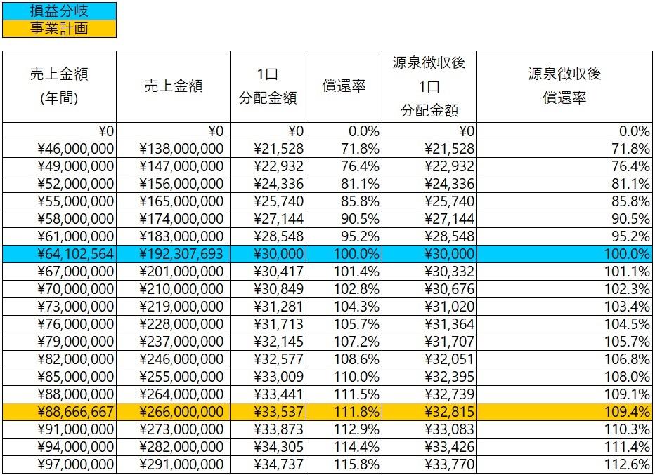 /data/fund/7129/分配シミュレーション.jpg