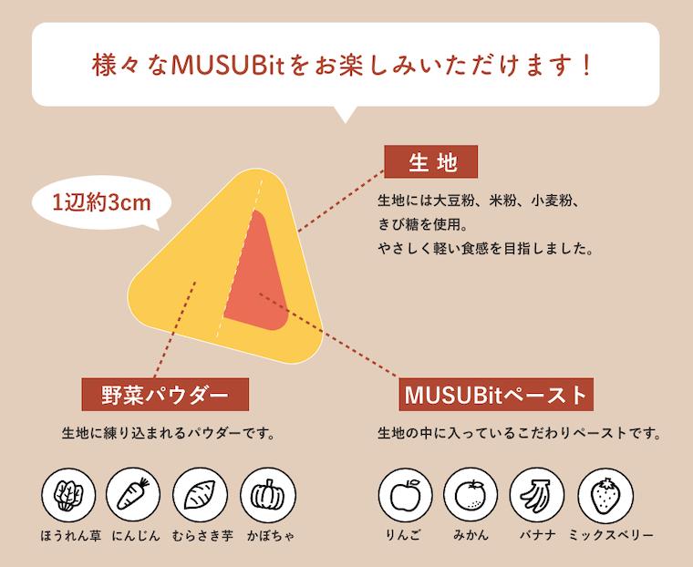 /data/fund/7129/MUSUBit5.jpg
