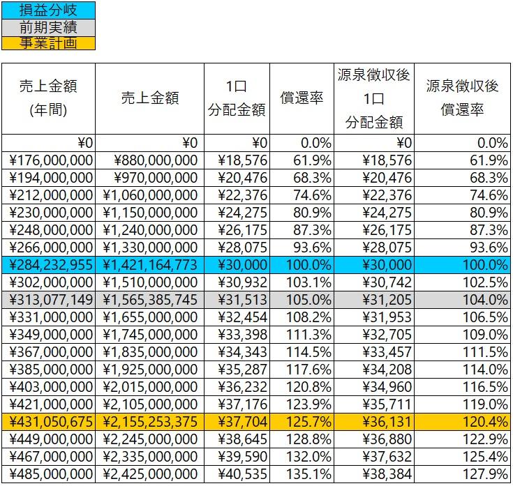 /data/fund/7130/分配シミュレーション.jpg