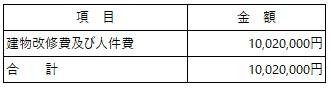 /data/fund/7131/Mao (資金使途).jpg
