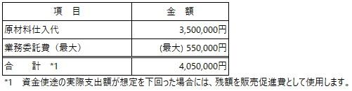 /data/fund/7142/資金使途.jpg
