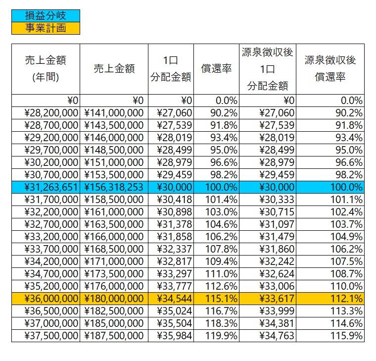 /data/fund/7155/シミュレーション.jpg