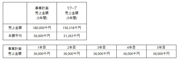 /data/fund/7155/事業計画.jpg