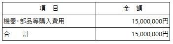 /data/fund/7166/Chainos Japan(資金使途).jpg