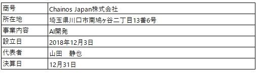 /data/fund/7166/Chanos Japan (事業者概要).jpg