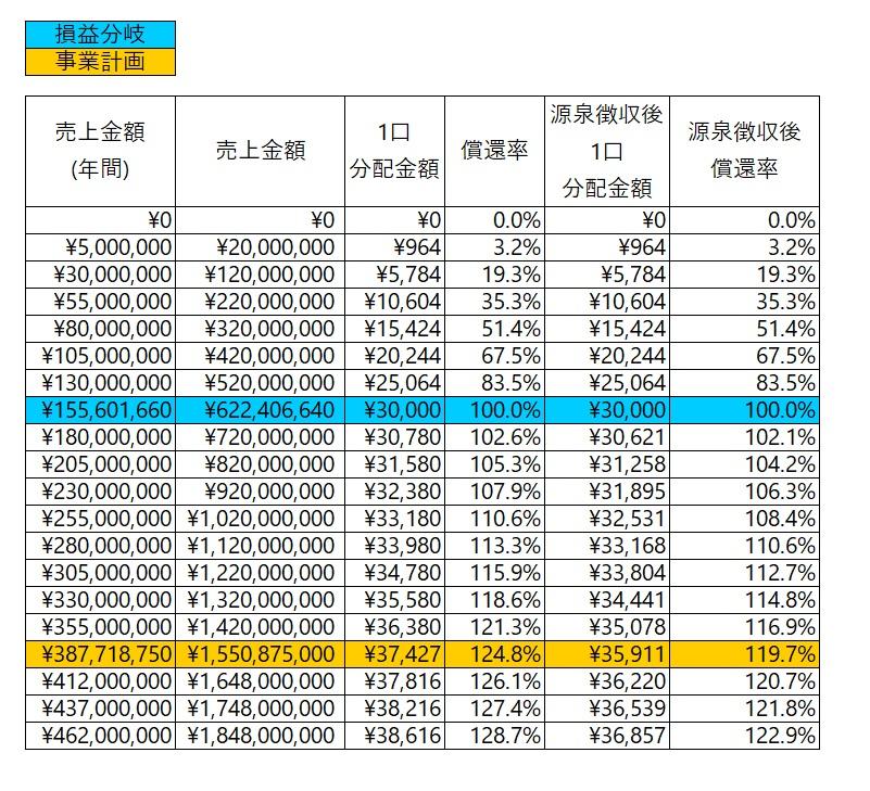 /data/fund/7166/Chanos Japan (分配金シミュレーション).jpg