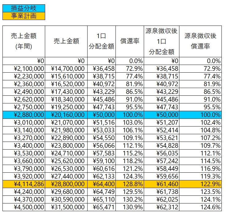 /data/fund/7167/シミュレーション.jpg